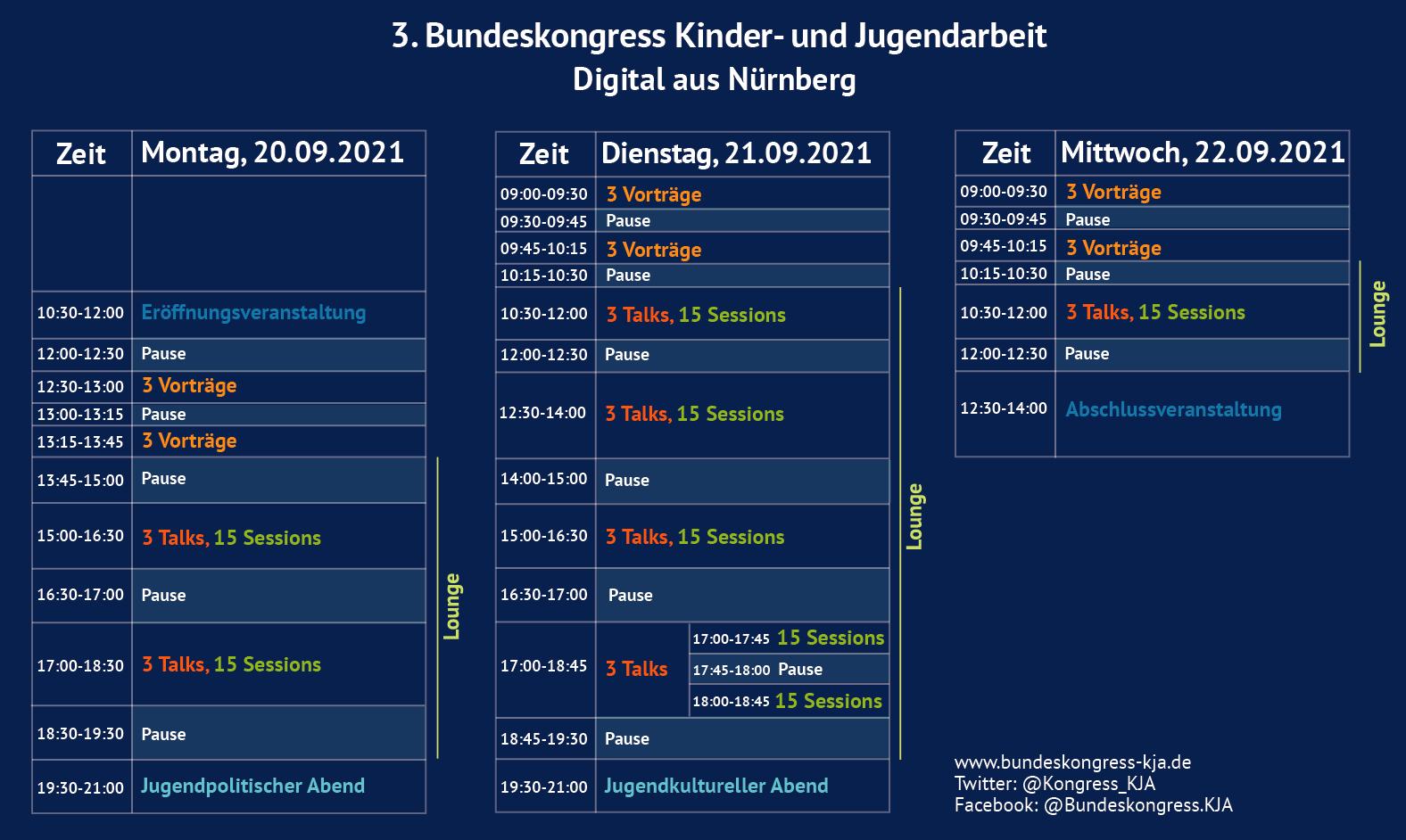 Zeitplan_210625